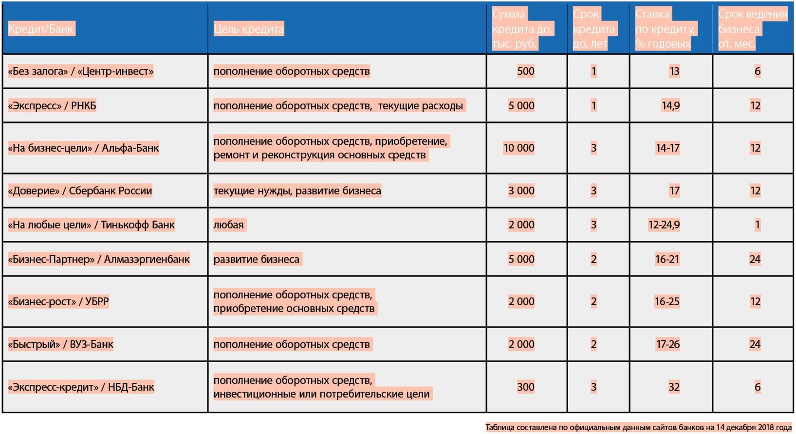http://fsrmsp33.ru/wp-content/uploads/2019/02/%D0%BD%D0%BE%D0%B2%D0%BE%D1%81%D1%82%D1%8C-%D1%84%D0%B5%D0%B2%D1%80%D0%B0%D0%BB%D1%8C-3-5.jpg